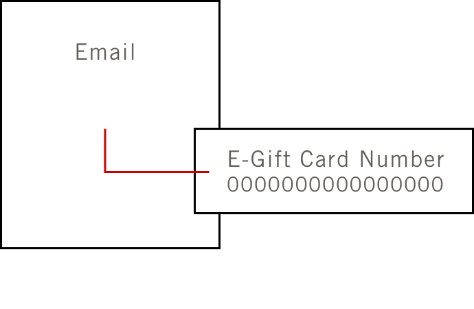 E-Gift Card Number is included in email