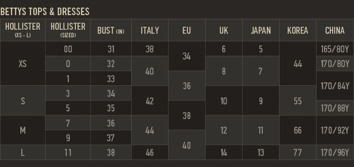 Womens Jeans Sizes Chart